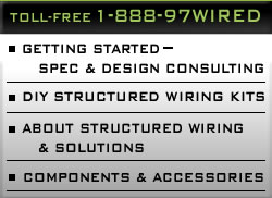 do it yourself structured wiring kits – what's included & the step-by-step  process